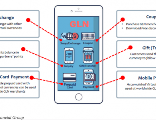 The Asian Banker focuses on Global Loyalty Network : GLN